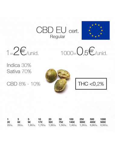 CBD - EU cert.  - semilla marihuana