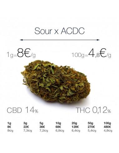 Sour x ACDC - cogollo CBD